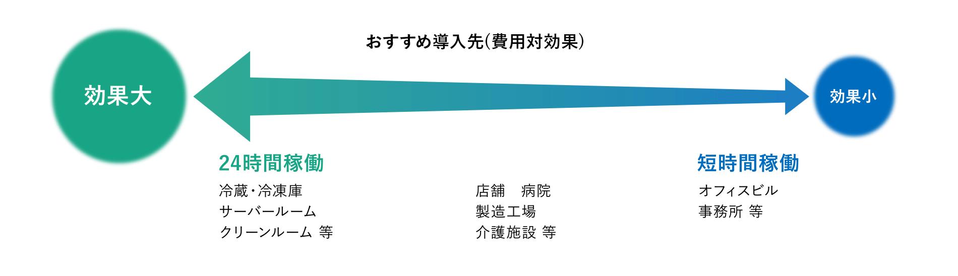 フィールドイメージ